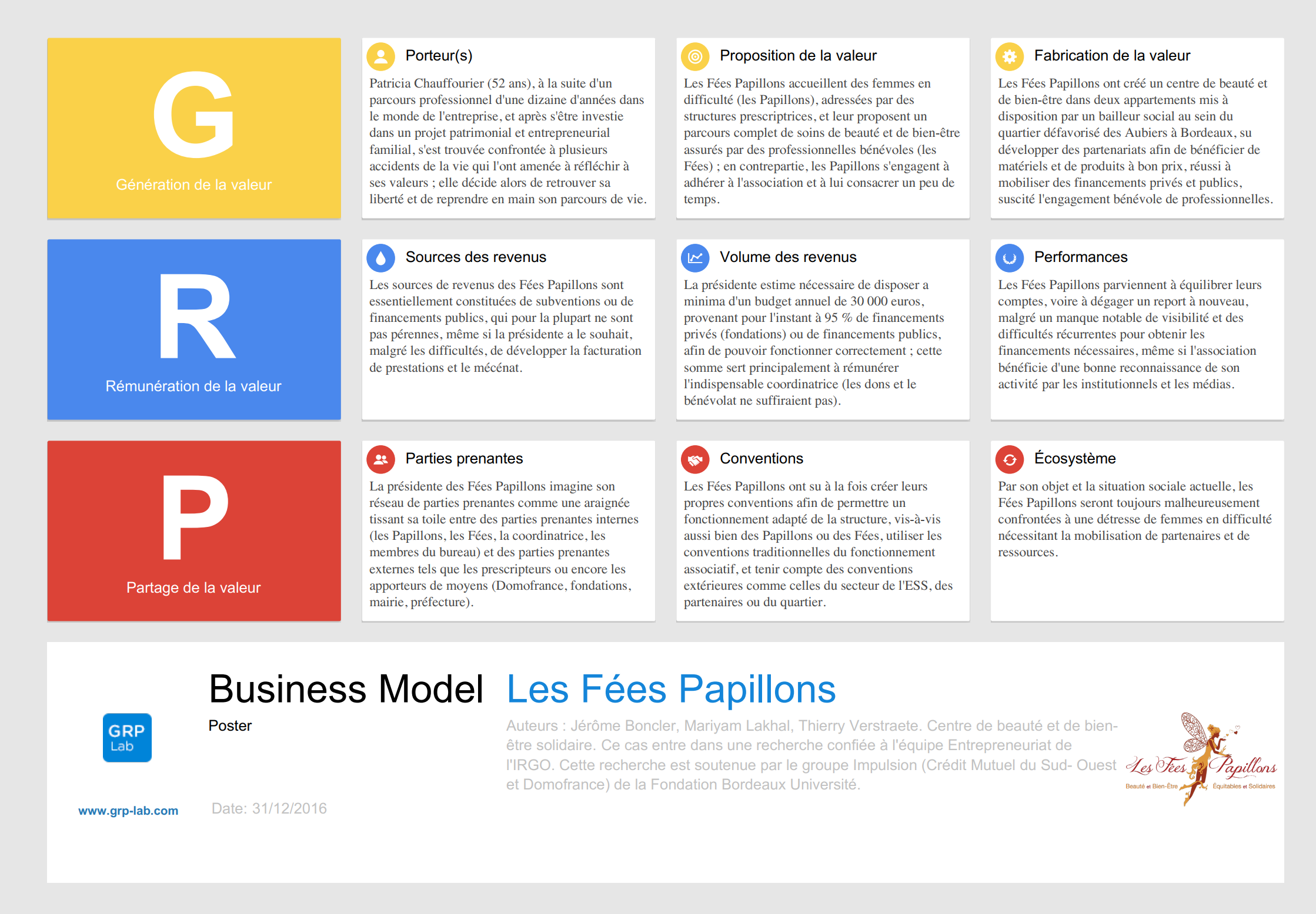 Les Fées Papillons - Business Model Version Poster